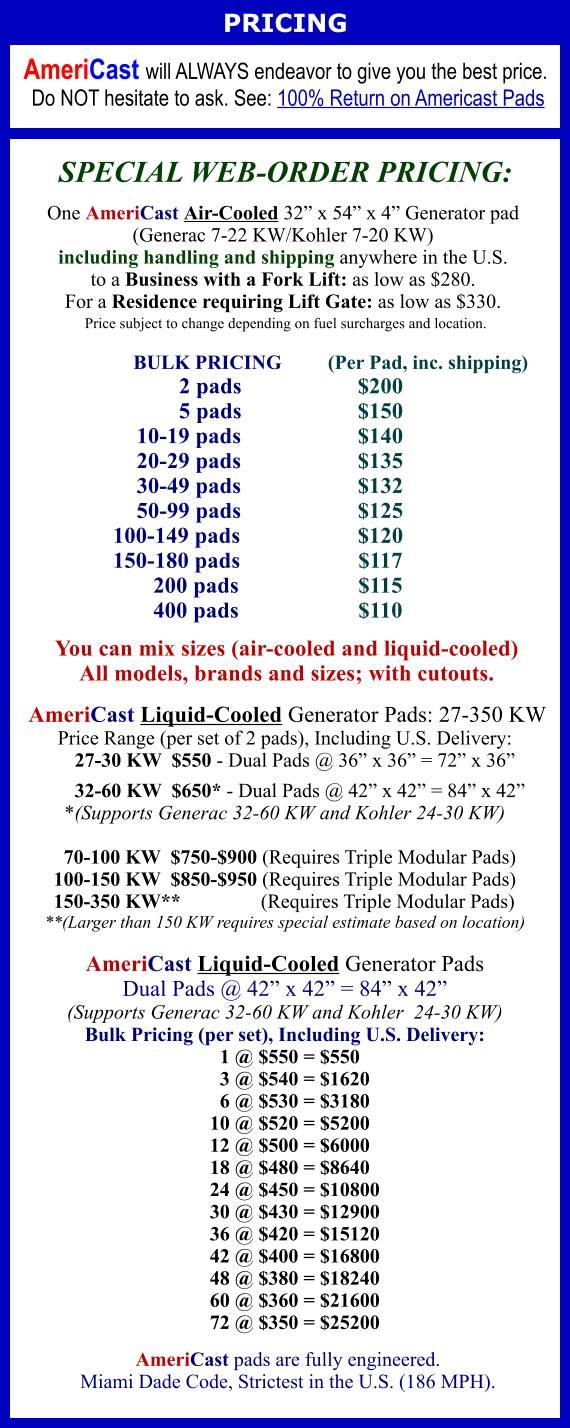 AmeriCast Generator Pad Pricing 2017